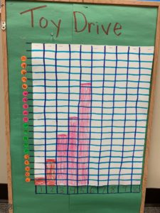 Toy Drive PBL Daily Count